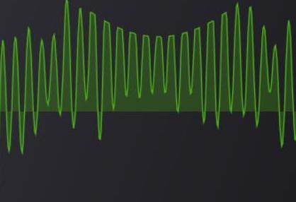 On alias free oscillators – the holy grail of wavetable